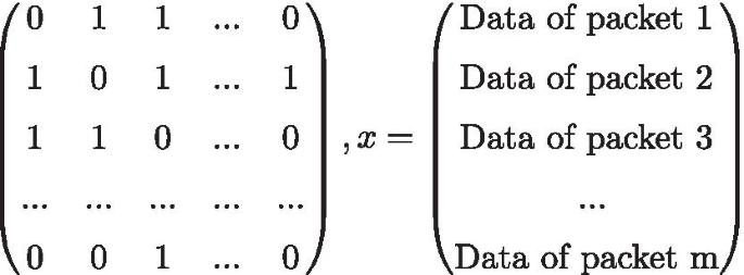 图5.GydF4y2Ba