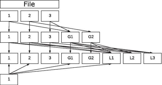 图8.GydF4y2Ba
