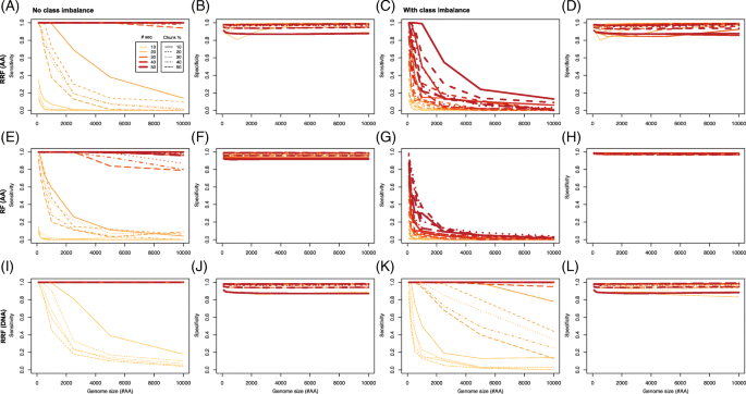 Identifying genetic determinants of complex phenotypes from whole