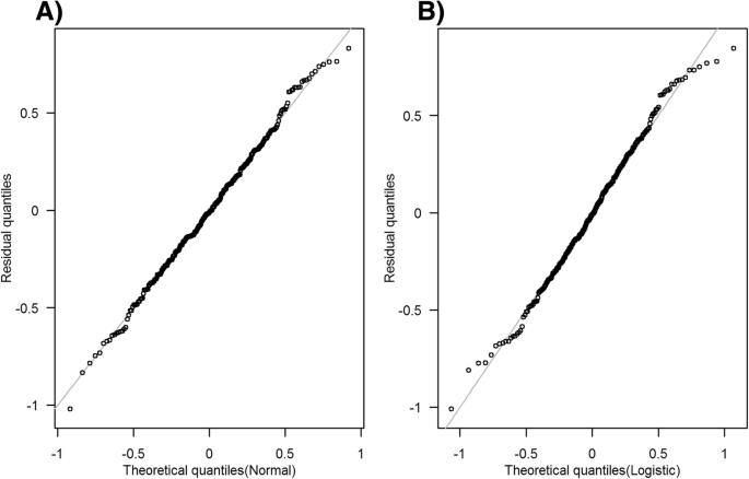 Using marginal standardisation to estimate relative risk