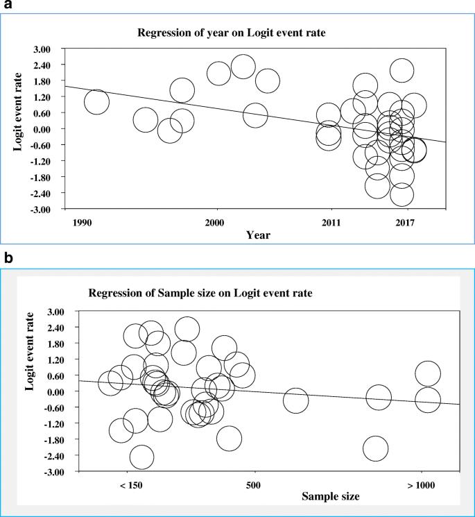 Helicobacter pylori infections in Ethiopia
