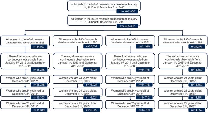 Hpv german translation. Hpv german translation - Human papillomavirus in german translate