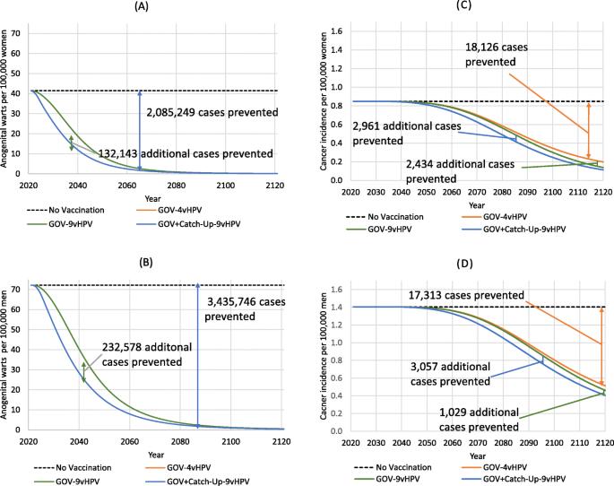 vaccin hpv | Nostrabrucanus Hpv gardasil vaccine deaths