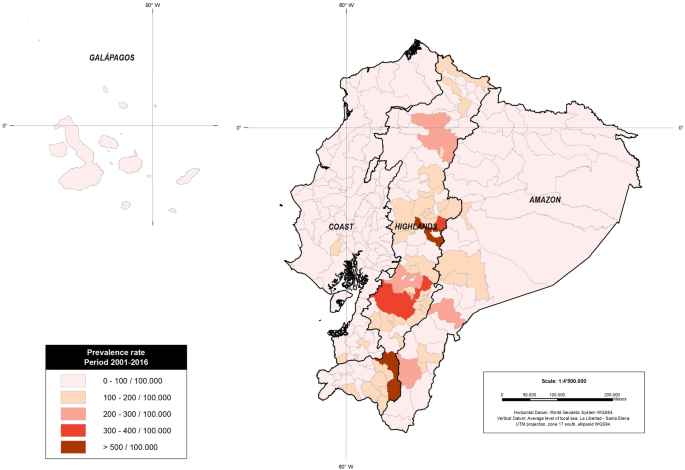 Thyroid Cancer in Ecuador, a 16 years population-based