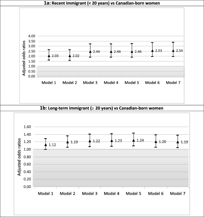 Hipertiroidism: Am strâns o groază de studii ca să văd care-i faza cu acizii grași Omega