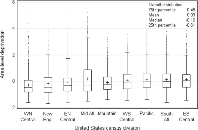 Area-level deprivation and preterm birth: results from a national