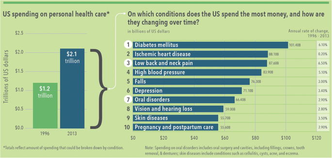Person-centered care model in dentistry | BMC Oral Health