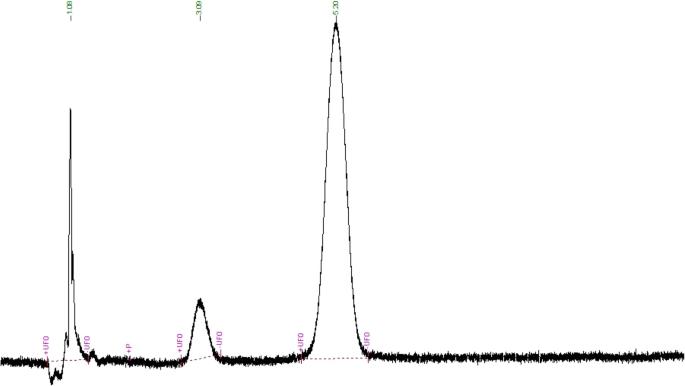 Measurement of 3-acetyl-11-keto-beta-boswellic acid and 11
