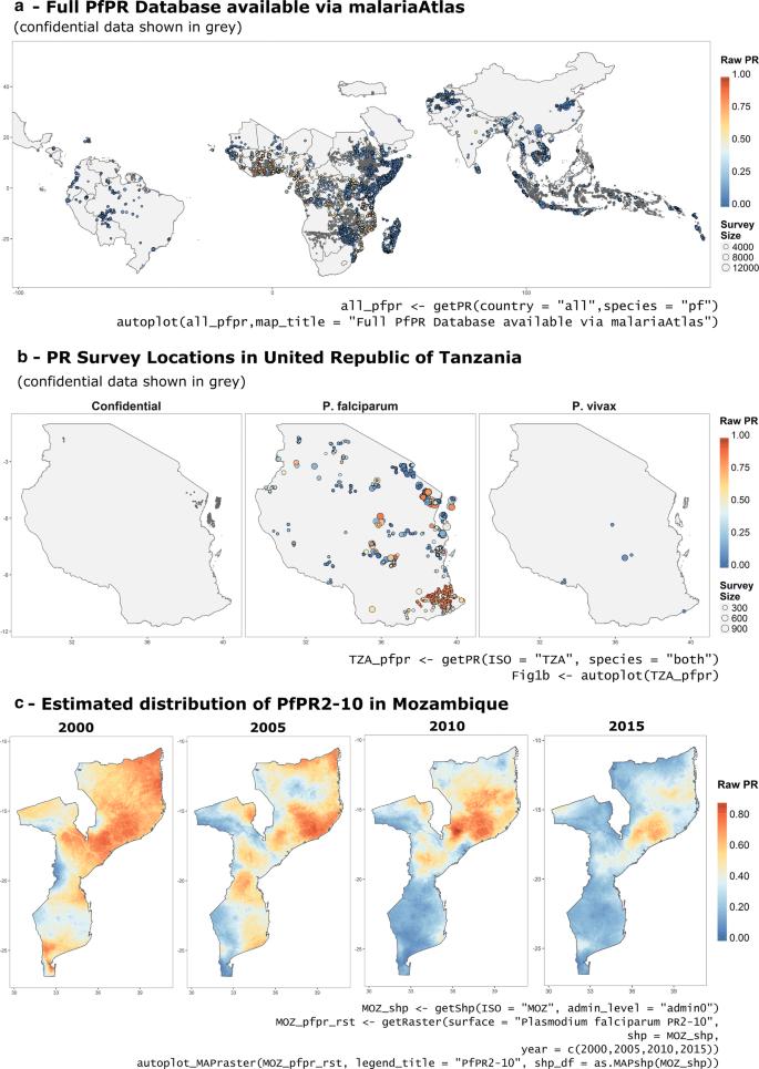 malariaAtlas : an R interface to global malariometric data