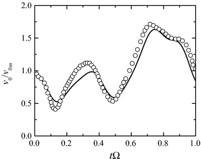 Numerical analysis of the pressure drop across highly