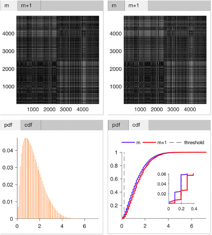 EZ Entropy: a software application for the entropy analysis of