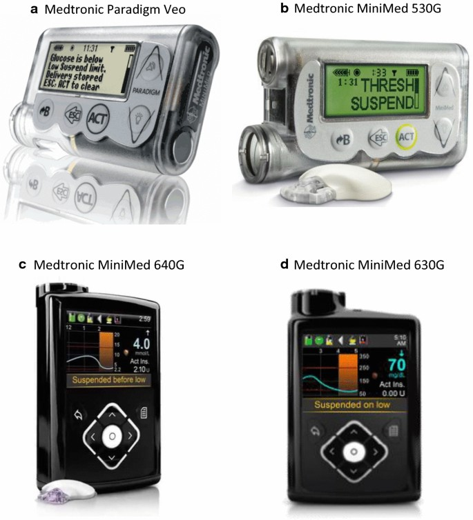 Medtronic diabetes fax number