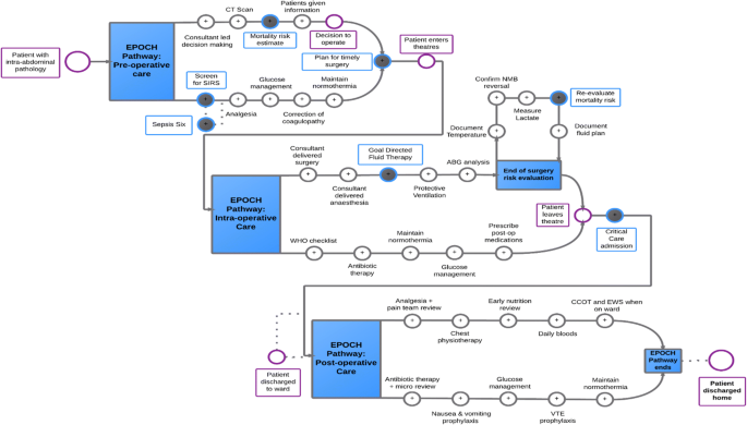 Improving care at scale: process evaluation of a multi