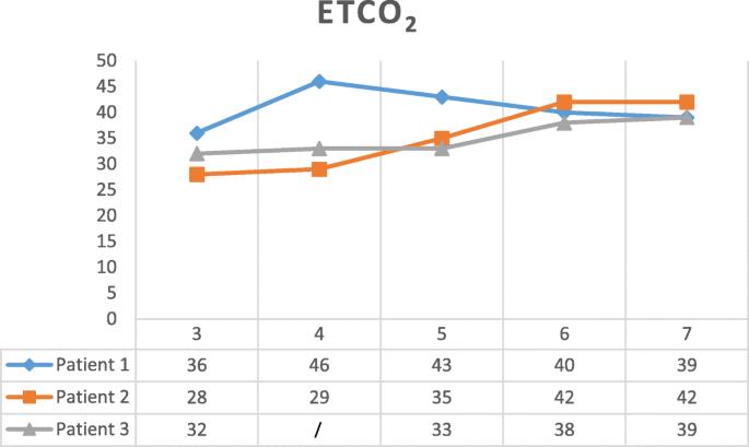 Three cases of resuscitative endovascular balloon occlusion