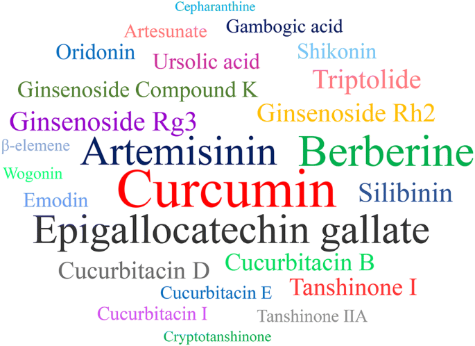 Naturally Occurring Anti Cancer Compounds Shining From Chinese Herbal Medicine Chinese Medicine Full Text