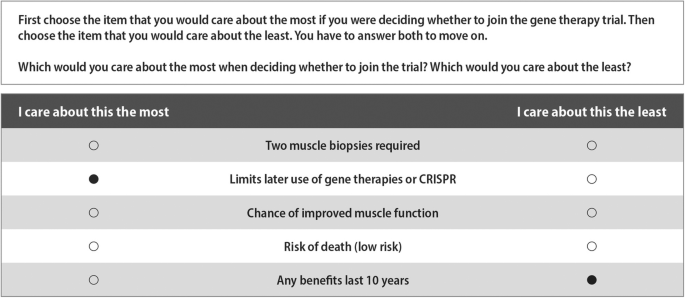 Priorities when deciding on participation in early-phase gene