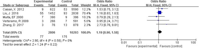 hpv okozza a bv-t vastagbél méregtelenítés vastagbél c-vitamin