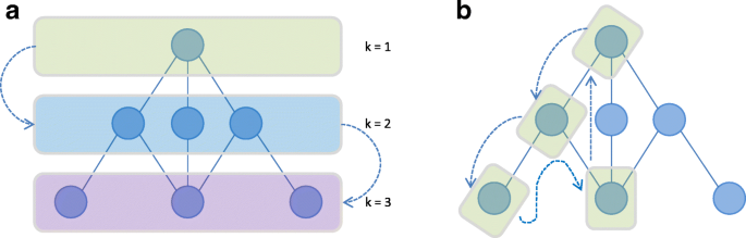 Grasping frequent subgraph mining for bioinformatics