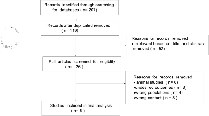 Prognostic value of gasping for short and long outcomes