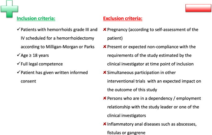 Tamponade dressings versus no tamponade after hemorrhoidectomy
