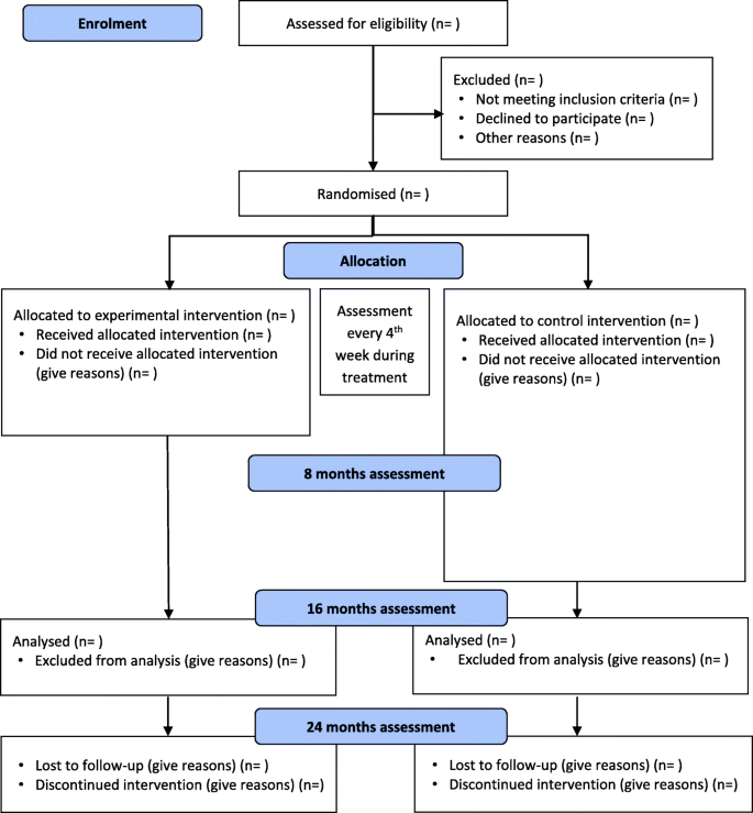Short-term versus long-term mentalization-based therapy for