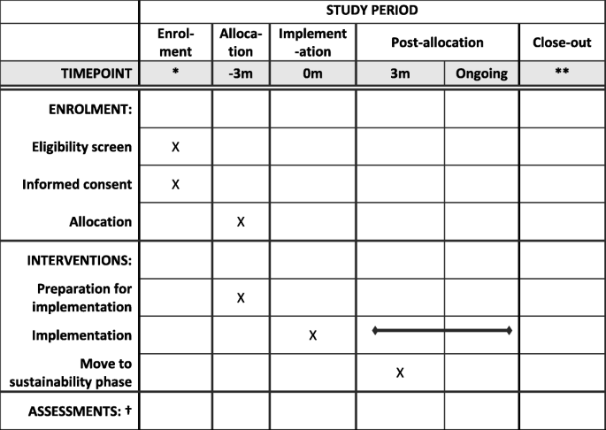 Antibiotic Review Kit for Hospitals (ARK-Hospital): study protocol
