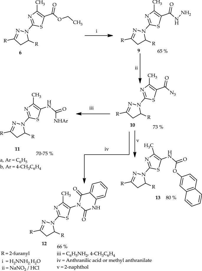 A facile synthesis, and antimicrobial and anticancer activities of