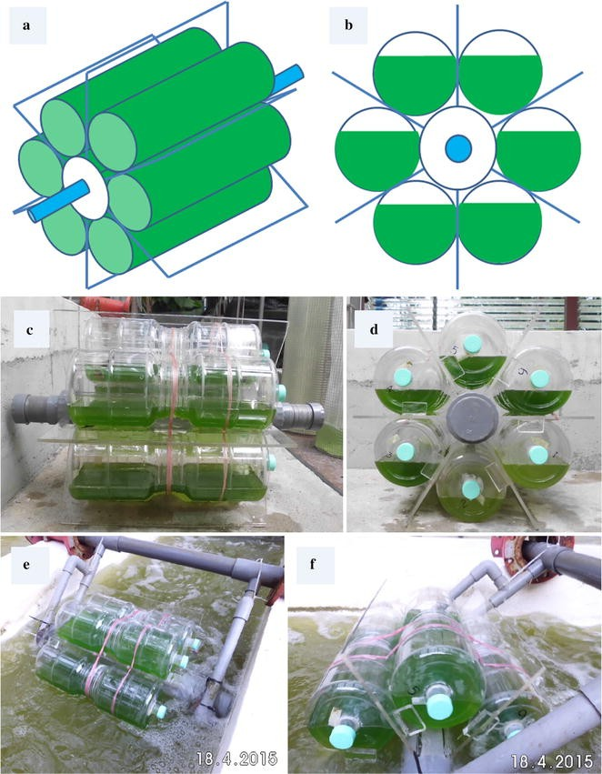 An Enclosed Rotating Floating Photobioreactor Rfp Powered By Flowing Water For Mass Cultivation Of Photosynthetic Microalgae Biotechnology For Biofuels Full Text