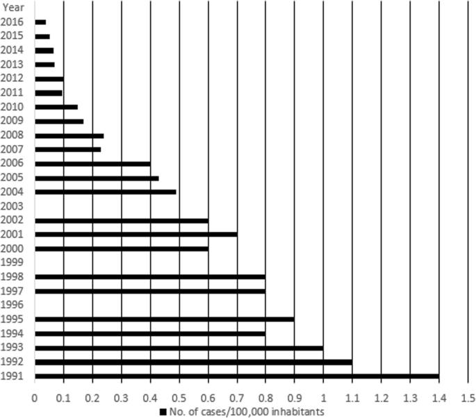 Teniosis fórum - A sertéslánc fertőzésének tünetei (teniasis)