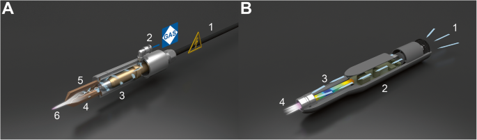 Schematics of atmospheric plasma generated using different technologies. a Pulsed atmospheric arc (PAA) technology. (1) High voltage cable, (2) gas inlet, (3) inner electrode (anode), (4) electrical arc, (5) nozzle (cathode), and (6) down-stream plasma. b Piezoelectric direct discharge (PDD) technology. (1) air inlet, (2) open piezoelectric transformer, (3) plasma generator, and (4) down-stream plasma