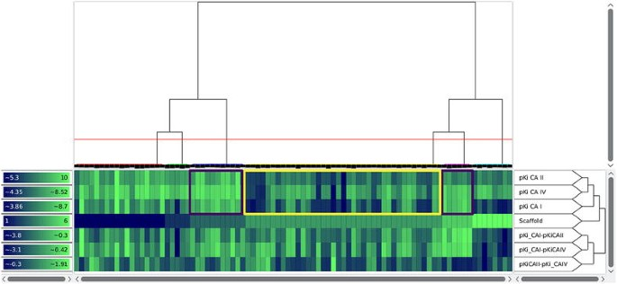 Scaffold Hunter: a comprehensive visual analytics framework