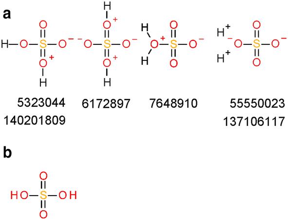 PubChem chemical structure standardization | Journal of ...