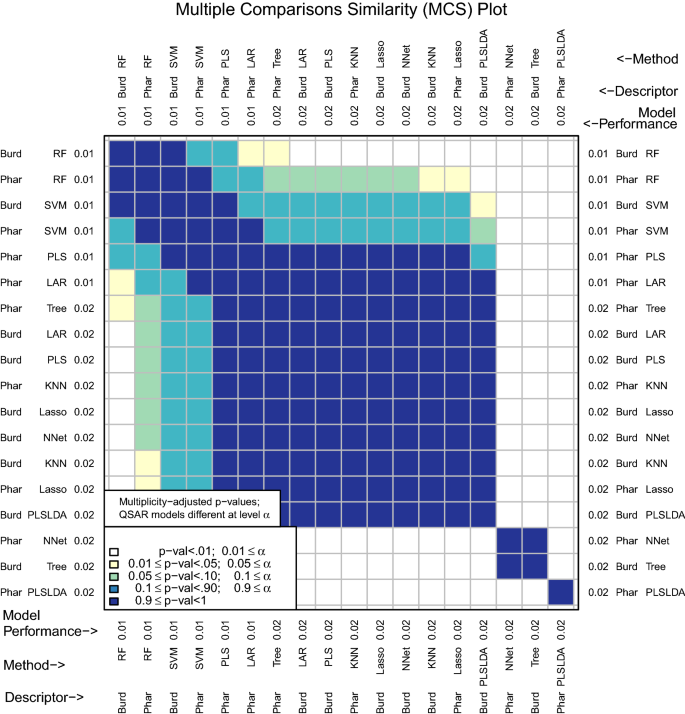 chemmodlab: a cheminformatics modeling laboratory R package for