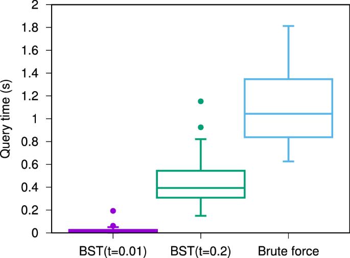 Chemoinformatics and structural bioinformatics in OCaml