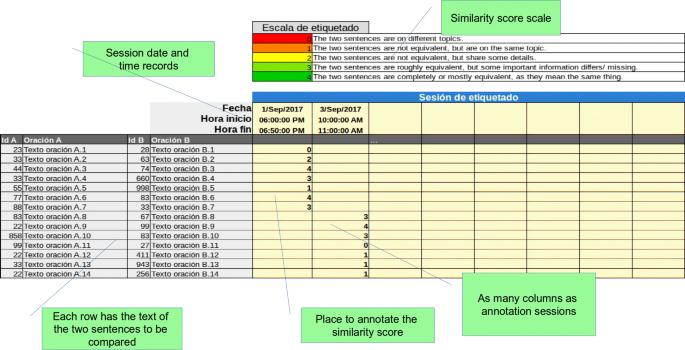 Similarity corpus on microbial transcriptional regulation