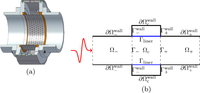 On impedance conditions for circular multiperforated