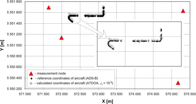 TDOA versus ATDOA for wide area multilateration system