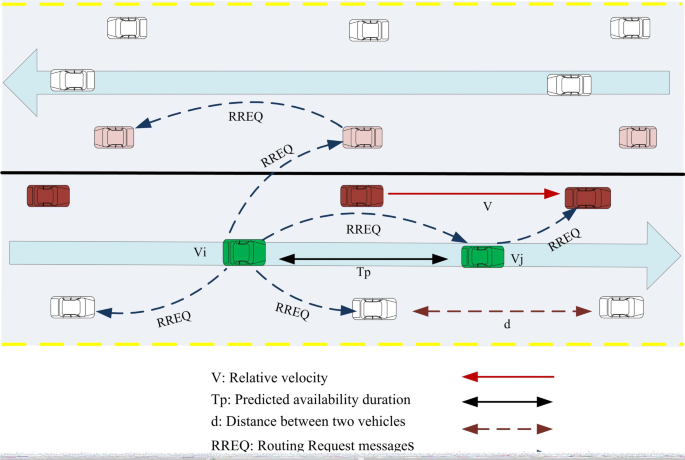 A novel reliable low-latency multipath routing scheme for