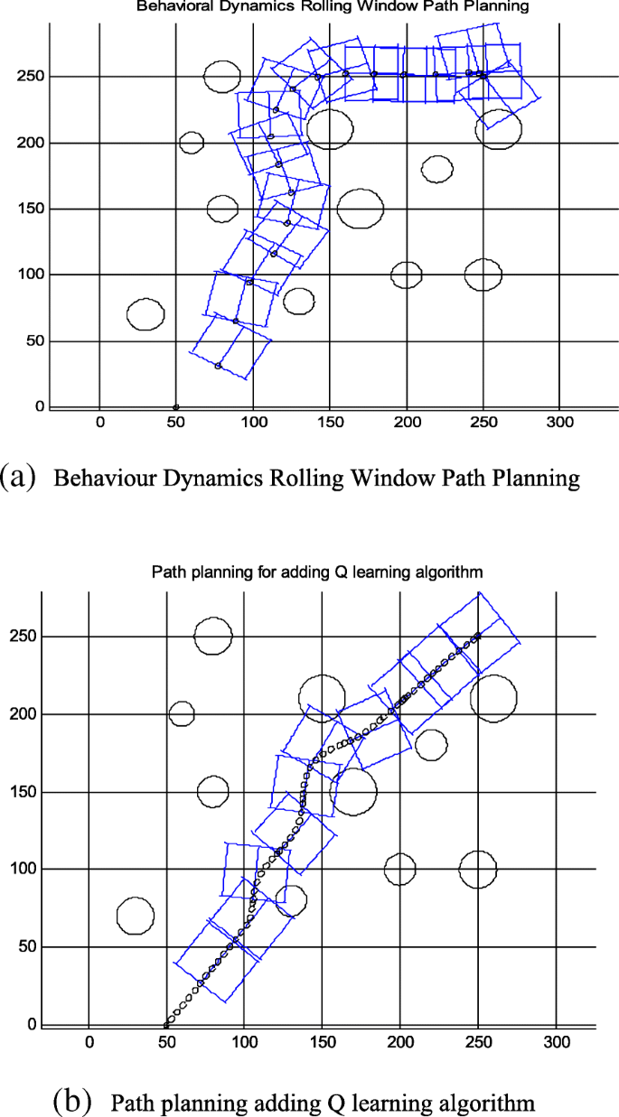 Indoor robot path planning assisted by wireless network