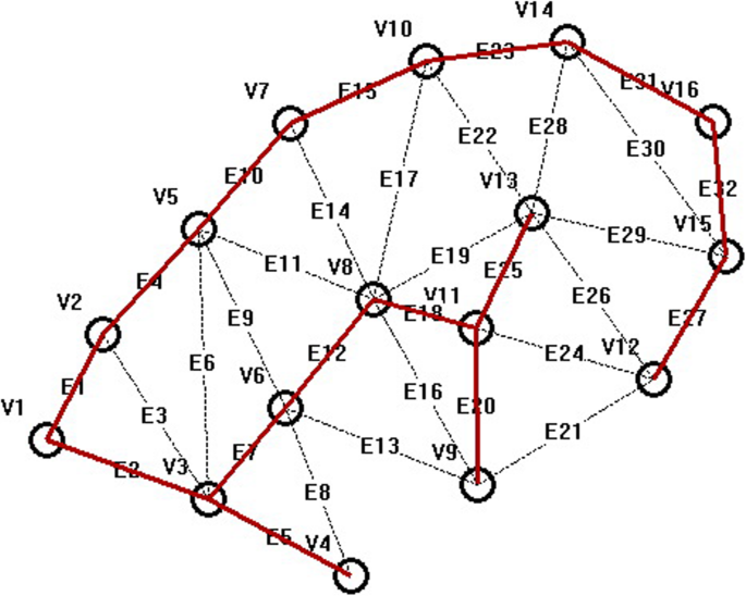 A spanning tree construction algorithm for industrial