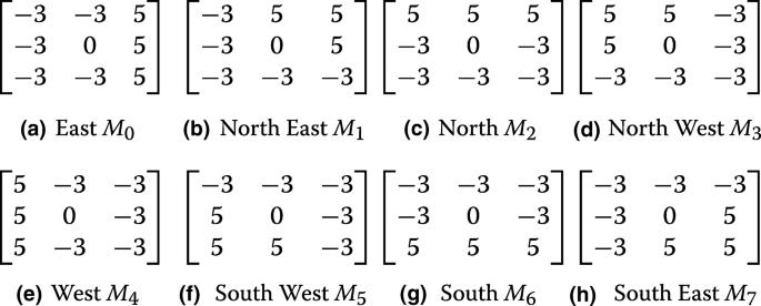 Age estimation via face images: a survey   EURASIP Journal on Image