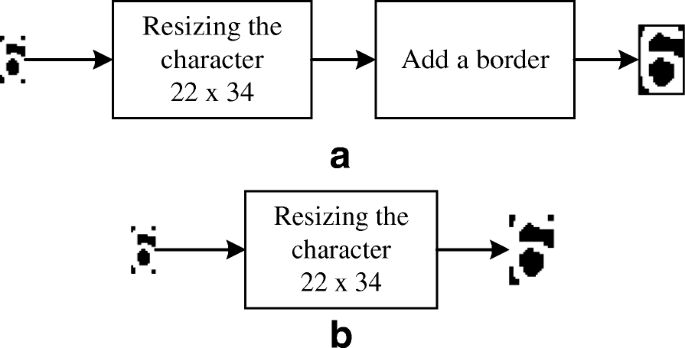 Optical character recognition on heterogeneous SoC for HD automatic
