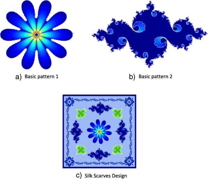 Research on garment pattern design based on fractal graphics