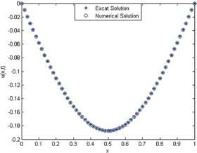Numerical solutions of fractional wave equations using an efficient