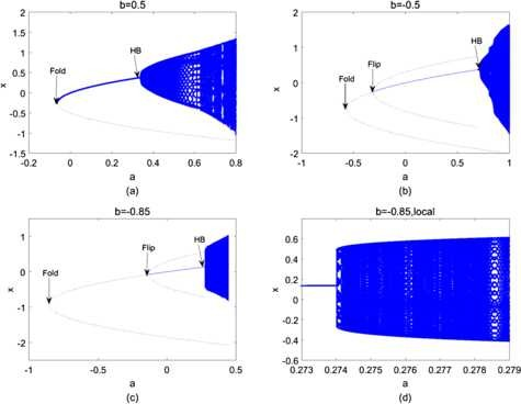 Bifurcations and chaos in a three-dimensional generalized