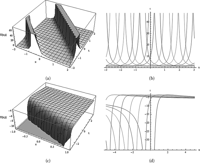 New solitary wave solutions of some nonlinear models and their