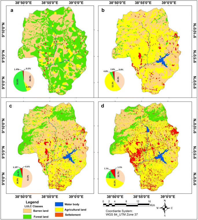 Land use and forest cover dynamics in the North-eastern