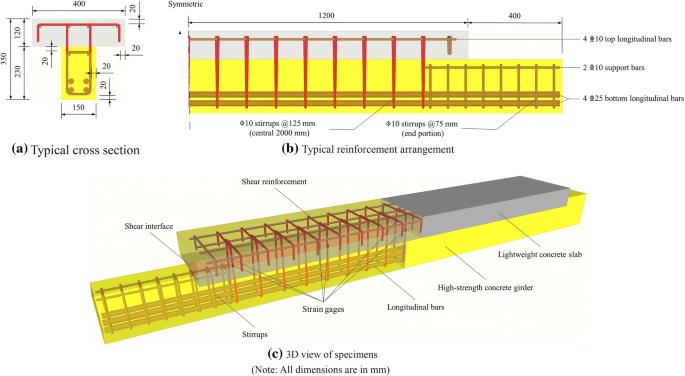 Horizontal Shear Behaviors of Normal Weight and Lightweight