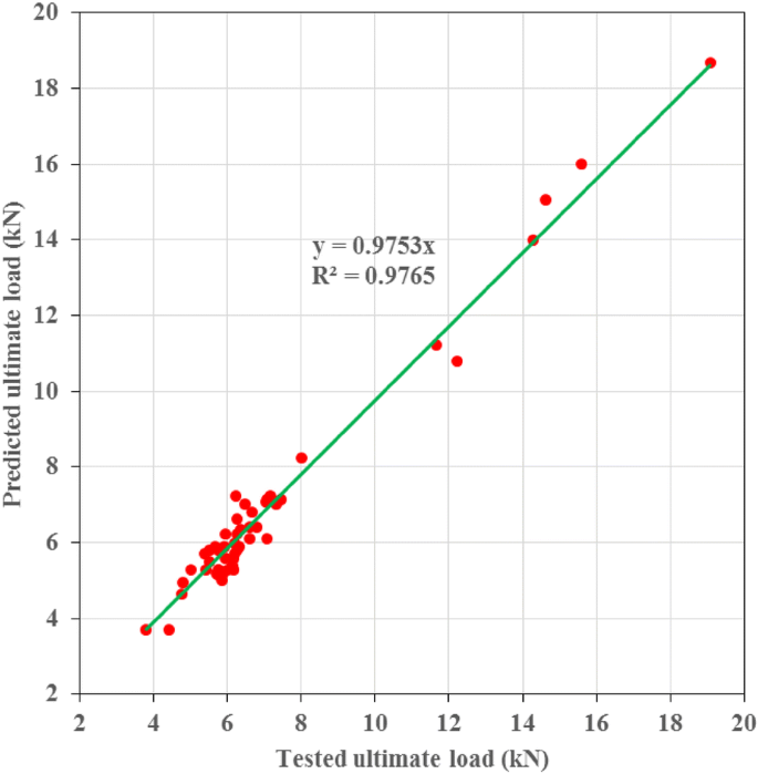 Dual-Horizon Peridynamics Analysis of Debonding Failure in FRP-to