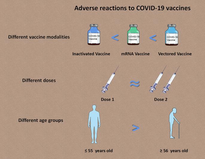 Hpv vaccine pubmed - Virusul Papiloma Uman − implicaţii neonatale